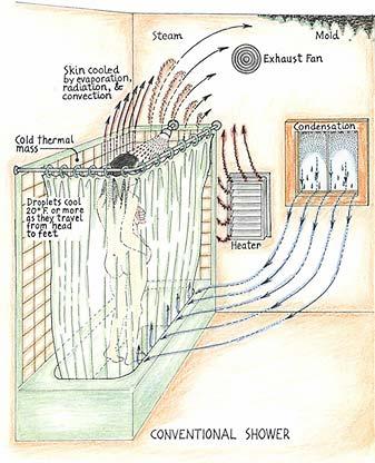 wasser thermostat klimaanlage und heizung. Black Bedroom Furniture Sets. Home Design Ideas